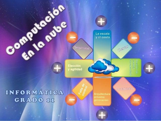 CONCEPTO Son servicios en Son servicios enla nube, es un la nube, es unparadigma que paradigma quepermite ofrecer permite ...