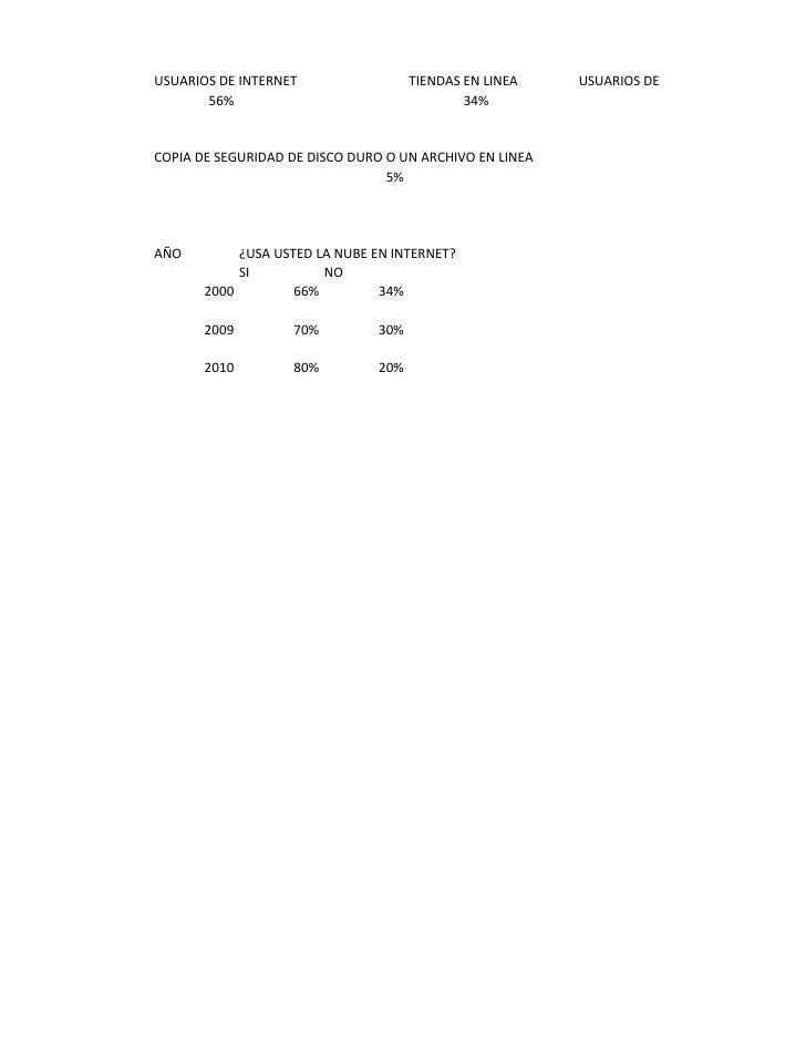 USUARIOS DE INTERNET                 TIENDAS EN LINEA    USUARIOS DE APLICACIONES ONLINE       56%                        ...