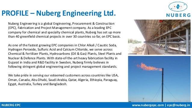 Nuberg company profile