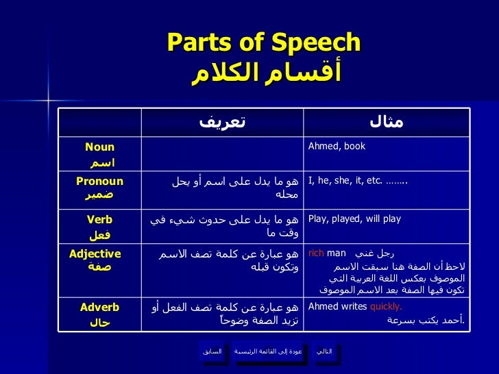 Freedom of speech facts for kids