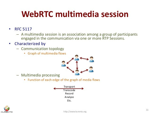 WebRTC multimedia session • RFC 5117 – A multimedia session is an association among a group of participants engaged in the...