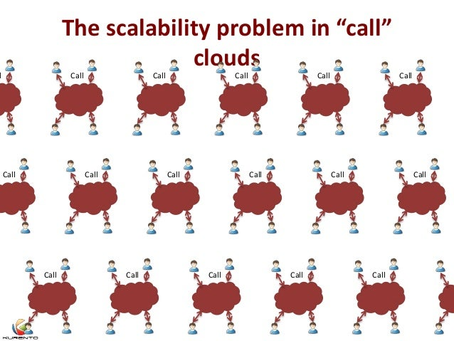 """The scalability problem in """"call"""" clouds CallCalll Call CallCall CallCallCall Call CallCall CallCall Call CallCall"""