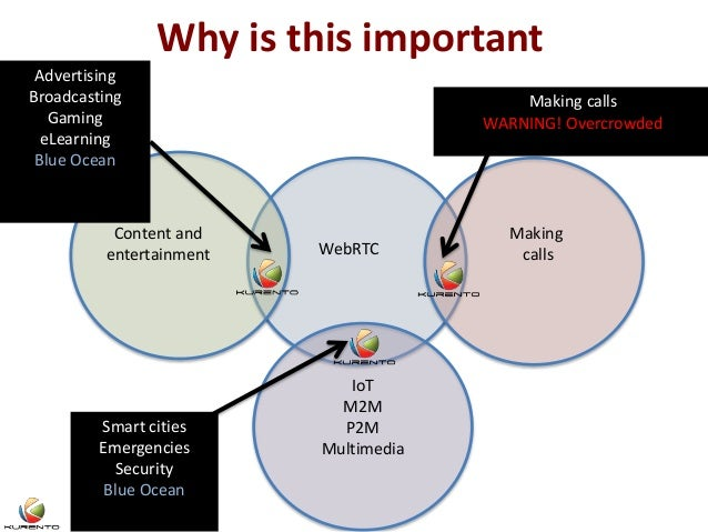 Why is this important WebRTC Making calls Content and entertainment IoT M2M P2M Multimedia Making calls WARNING! Overcrowd...