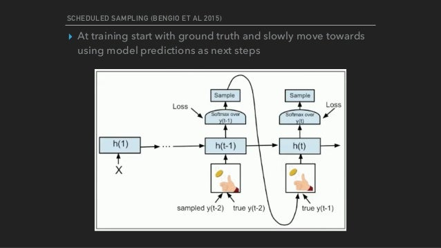 SCHEDULED SAMPLING (BENGIO ET AL 2015) ▸ At training start with ground truth and slowly move towards using model predictio...