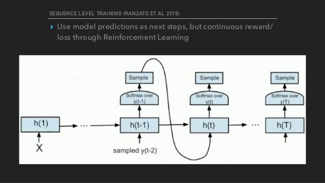 SEQUENCE LEVEL TRAINING (RANZATO ET AL 2016) ▸ Use model predictions as next steps, but continuous reward/ loss through Re...