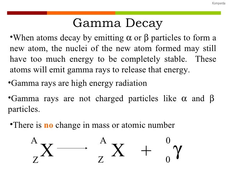 Writing nuclear equations for alpha, beta, and gamma decay