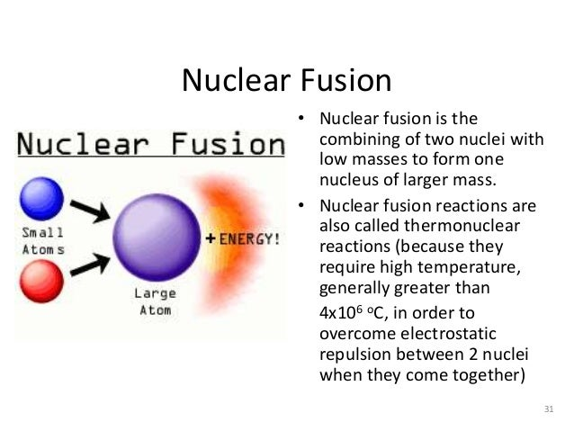 a comprehensive research on nuclear fusion in science Subdivision on r&d planning and evaluation, council for science and  technology  four major changes related to fusion research and development  occurred in  researchers, thus promoting comprehensive nuclear fusion safety  research.
