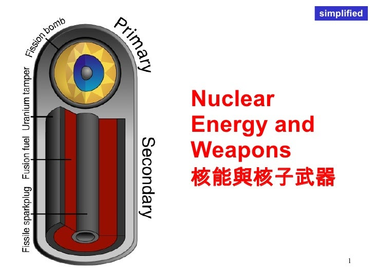Nuclear Energy and Weapons 核能與核子武器 simplified