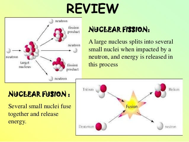 definition of nuclear fission Hybrid nuclear fusion-fission (hybrid nuclear power) is a proposed means of generating power by use of a combination of nuclear fusion and fission processes.