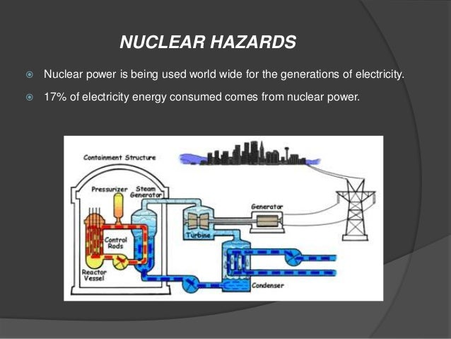 nuclear hazards Radiological hazard is the uncontrolled release of radioactive material that can  harm  energy northwest operates the commercial nuclear power plant called.