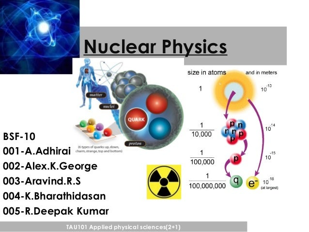 The field of nuclear physics