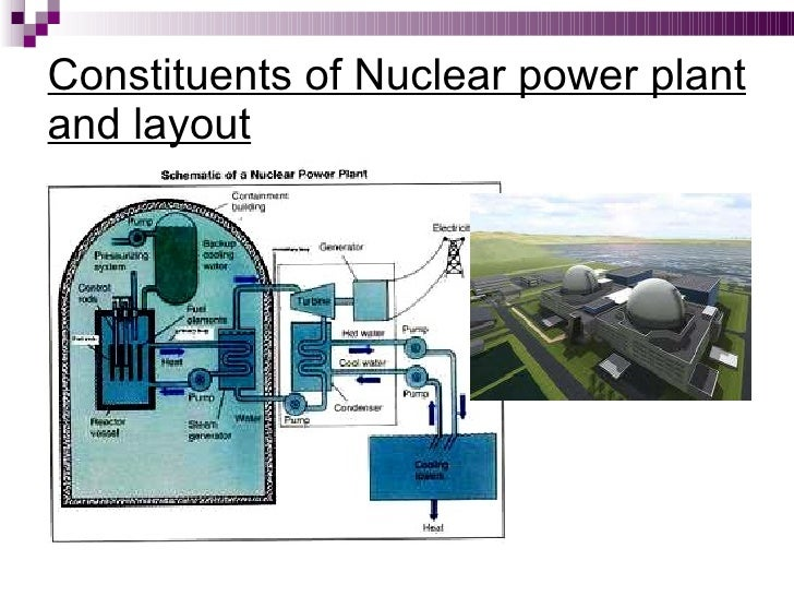 Nuclear power plant 9 constituents of nuclear power plant and layout ccuart Choice Image