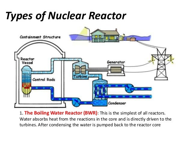 Nuclear power plant nuclear power reactor fuel uranium fuel cycle 23 ccuart Images