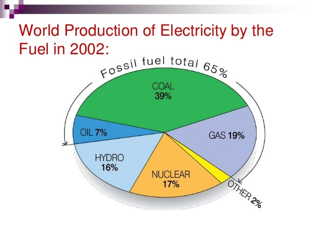 an introduction to the importance of nuclear power plants Nuclear power essay  nuclear power plants and safety since the humans use  since the introduction of commercial nuclear power through the atoms.