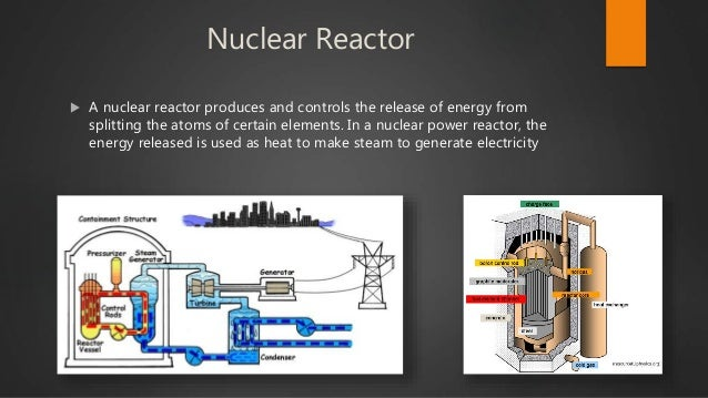 nuclear power station(components) Nuclear Power Steam nuclear reactor