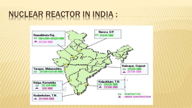 Types of nuclear reactor with diagram image collections for Farcical other forms