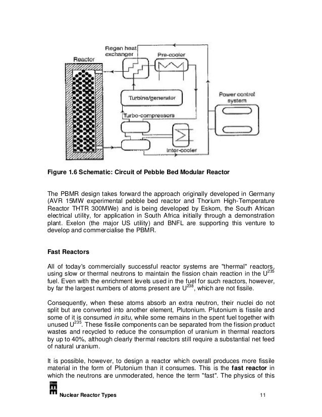 Nuclear reactors copy nuclear reactor types 10 13 ccuart Choice Image