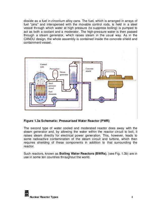 Nuclear reactors copy 6 dioxide ccuart Choice Image