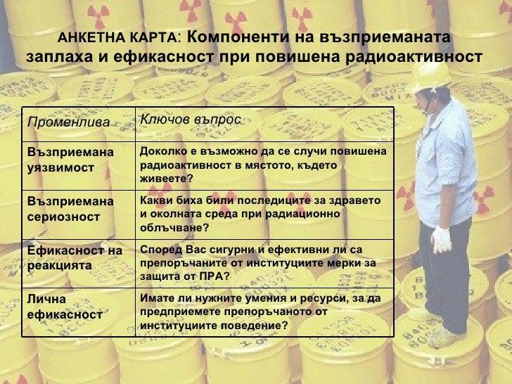 АНКЕТНА КАРТА :  Компоненти на възприеманата заплаха и ефикасност при повишена радиоактивност Имате ли нужните умения и ре...