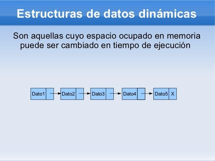 Estructuras de datos dinámicas <ul>Son aquellas cuyo espacio ocupado en memoria puede ser cambiado en tiempo de ejecución ...