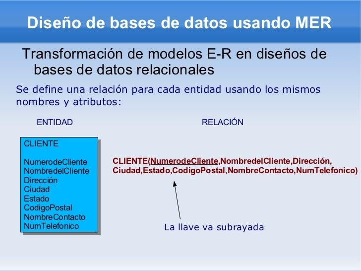 Diseño de bases de datos usando MER Transformación de modelos E-R en diseños de   bases de datos relacionalesSe define una...