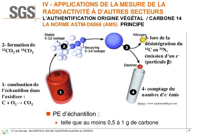 scintillation liquide comptage de carbone datant