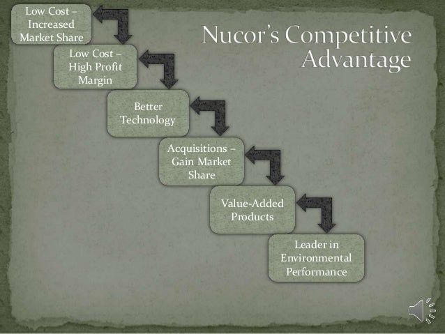 nucor at a crossroads Nucor at a crossroads case solution - nucor is really a mini-mill determining whether or not to spend a substantial fraction of their internet worth on the in a commercial sense misguided.