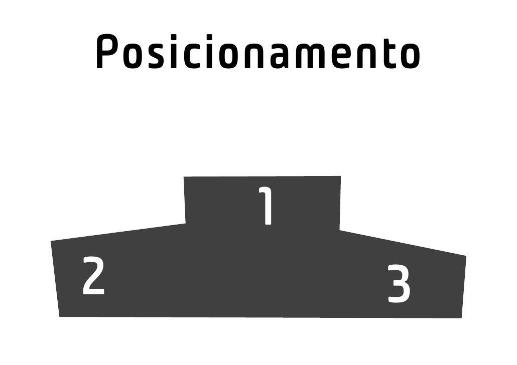 Posicionamento      12           3