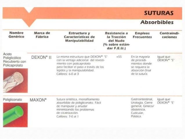 Seda quirúrgica Usos: Ligadura de Vasos,  Cirugía General. Contraindicaciones: Infección. Fácil Manejo Poca Elasticida...
