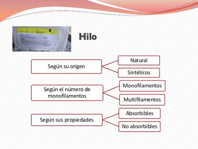 Hilo                           Natural   Según su origen                          Sintéticos                        Monofi...