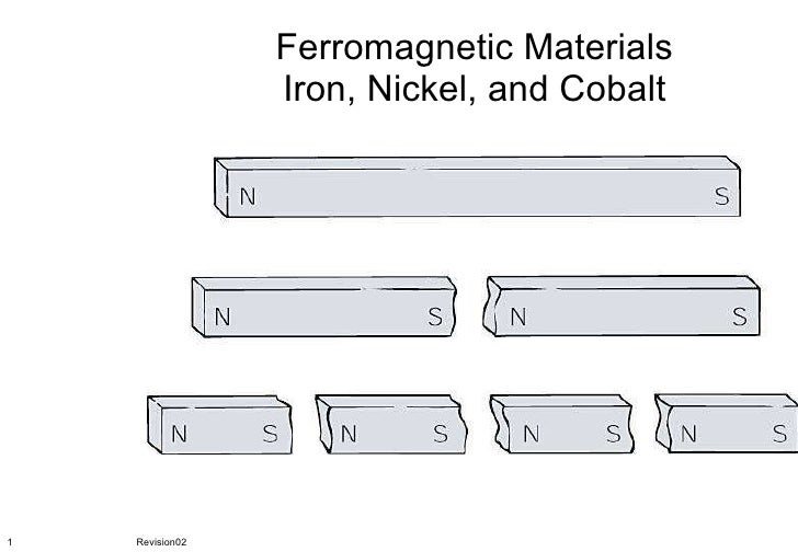 Ferromagnetic Materials Iron, Nickel, and Cobalt Revision02