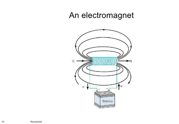 solve problems in electromagnet circuits 2