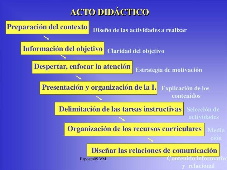 Nuestras estrategias de enseñanza   zapotillo Slide 2