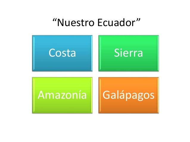 """""""Nuestro Ecuador"""" Costa Sierra Amazonía Galápagos"""