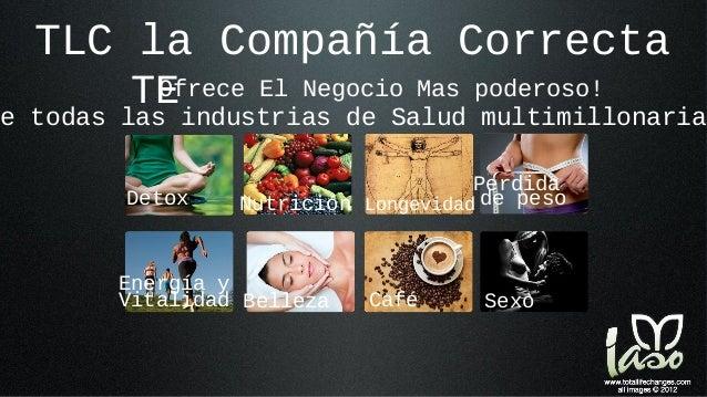 PRODUCTOS PARA UN MEJOR BIENESTAR DE VIDA Slide 3