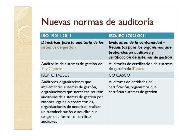 norma iso 17021 de 2011 pdf