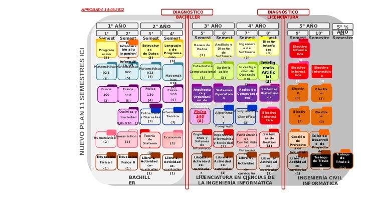APROBADA 14-09.2012                                                                            DIAGNÓSTICO                ...