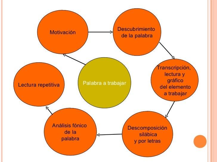  PRESENTAR  A LOS ALUMNOS TIRAS DE CARTULINA CON ORACIONES, A MANERA DE ÓRDENES, PARA QUE LAS RECONOZCAN Y LAS CUMPLAN, C...
