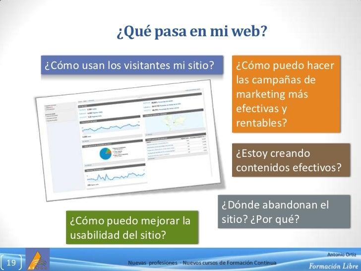¿Qué pasa en mi web?<br />19<br />¿Cómo usan los visitantes mi sitio?<br />¿Cómo puedo hacer las campañas de marketing más...