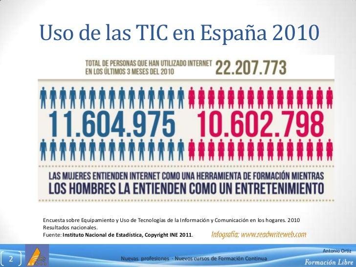 Uso de las TIC en España 2010<br />Encuesta sobre Equipamiento y Uso de Tecnologías de la Información y Comunicación en lo...