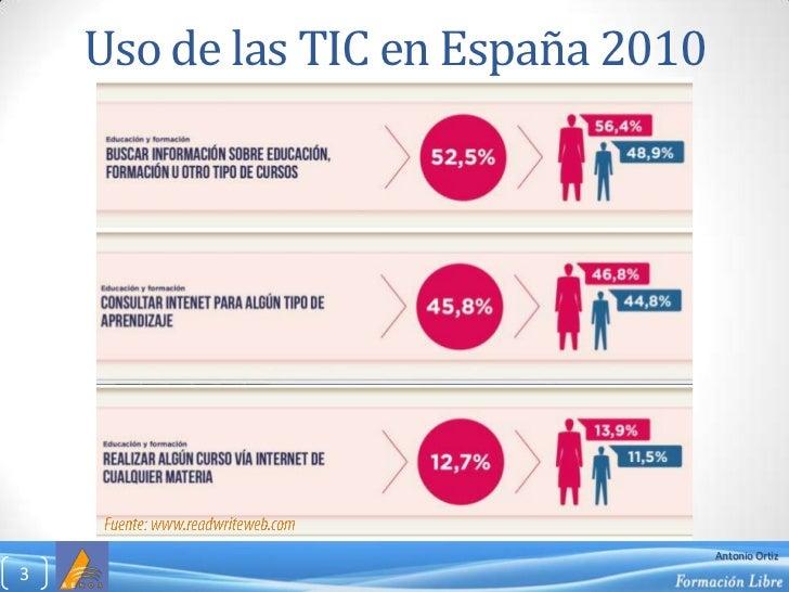 Uso de las TIC en España 2010<br />Fuente: www.readwriteweb.com<br />3<br />