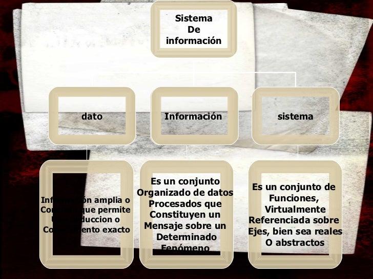 Nuevas Tecnologias - Colegio Modermo Mac Kay Slide 3