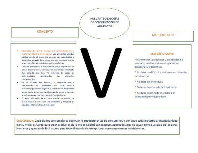 V  Necesidad de nuevas técnicas de conservación en la moderna industria alimentaria: Los alimentos pierden calidad desde ...