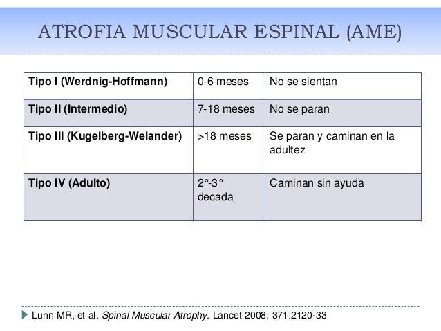 Nuevas terapias en ATROFIA MUSCULAR ESPINAL  Slide 3