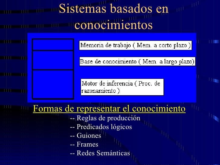Sistemas basados en conocimientos Formas de representar el conocimiento   -- Reglas de producción -- Predicados lógicos --...