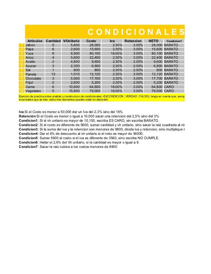 CONDICIONALES EXC      Articulos Cantidad V/Unitario                 Costo             Iva     Retencion             NETO ...