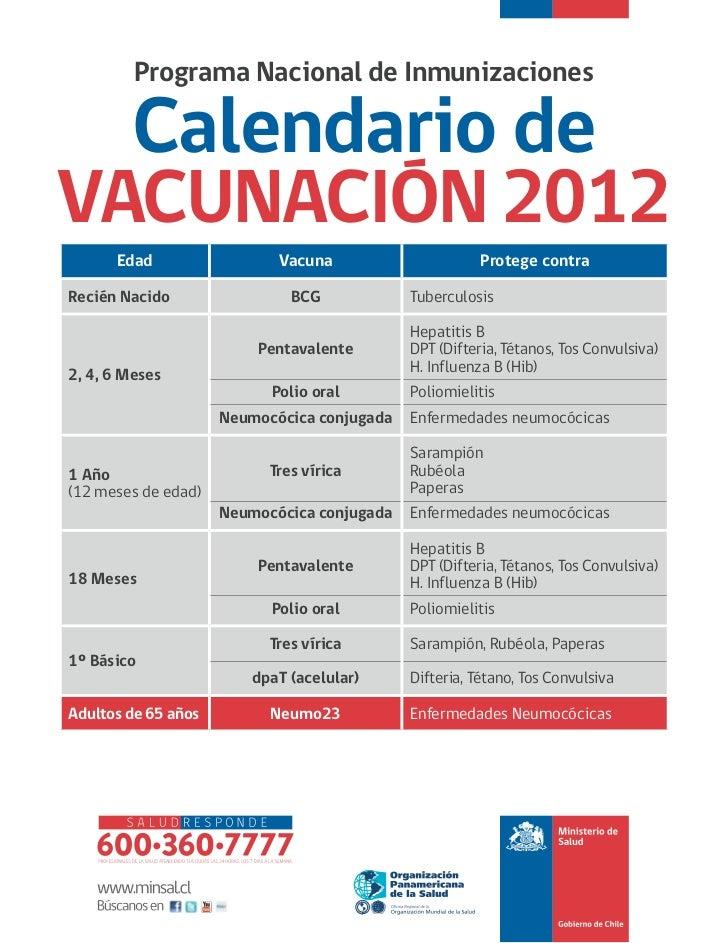 Programa nacional de inmunizaciones  Calendario deVaCunaCión 2012      Edad                  Vacuna                      P...
