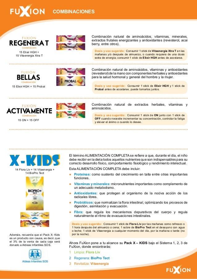 Catalogo de productos fuxion for Combinaciones y dosis en la preparacion de la medicina natural