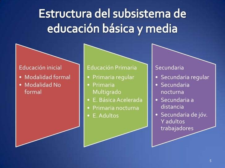 Nuevo Currículo Nacional Básico Presentación