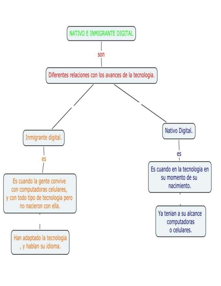 NATIVO E INMIGRANTE DIGITAL